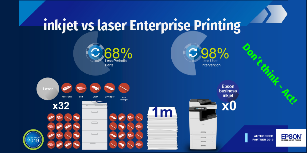 EPSON Enterprise Printing 1MPAGES